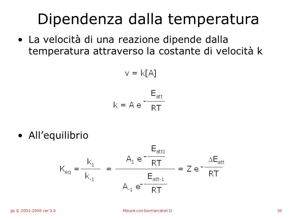 gs © 2001-2006 ver 3.0Misure con biomarcatori II30 Dipendenza dalla temperatura La velocità di una reazione dipende dalla temperatura attraverso la co