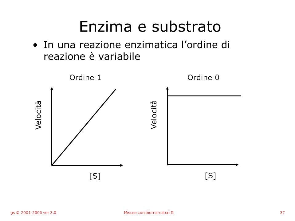 gs © 2001-2006 ver 3.0Misure con biomarcatori II37 Enzima e substrato In una reazione enzimatica lordine di reazione è variabile [S] Velocità [S] Velo
