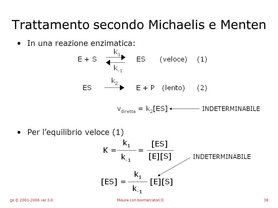 gs © 2001-2006 ver 3.0Misure con biomarcatori II38 Trattamento secondo Michaelis e Menten In una reazione enzimatica: Per lequilibrio veloce (1) INDET