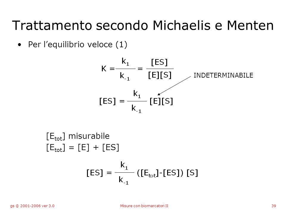 gs © 2001-2006 ver 3.0Misure con biomarcatori II39 Trattamento secondo Michaelis e Menten Per lequilibrio veloce (1) [E tot ] misurabile [E tot ] = [E