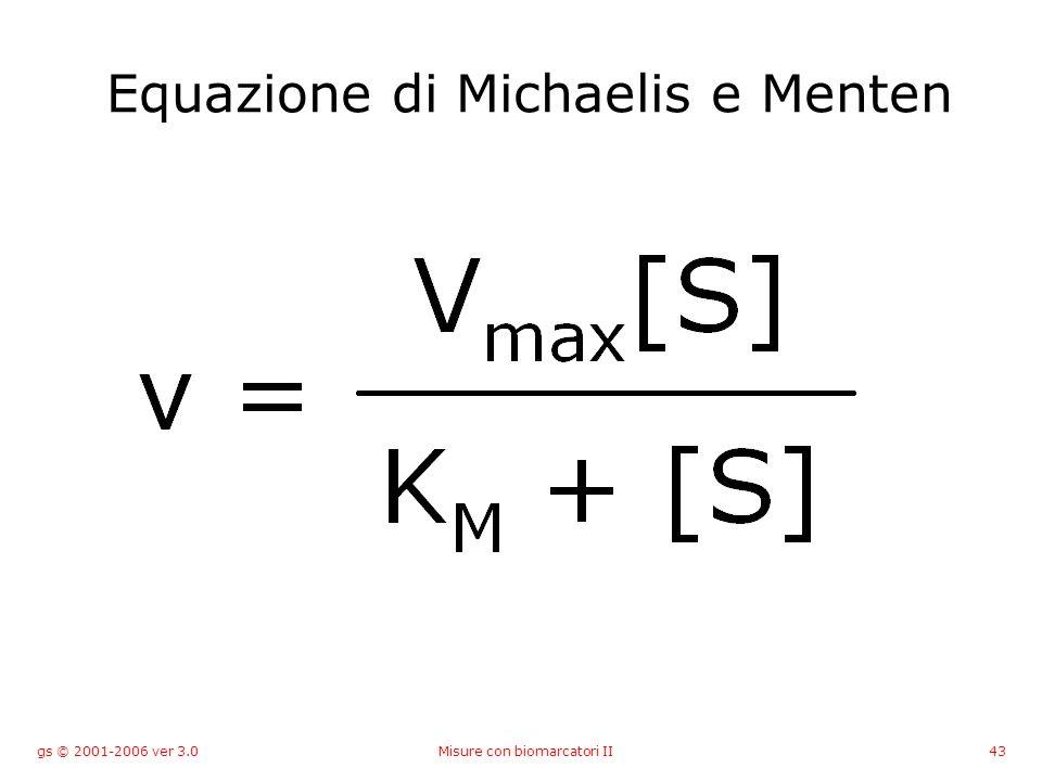gs © 2001-2006 ver 3.0Misure con biomarcatori II43 Equazione di Michaelis e Menten