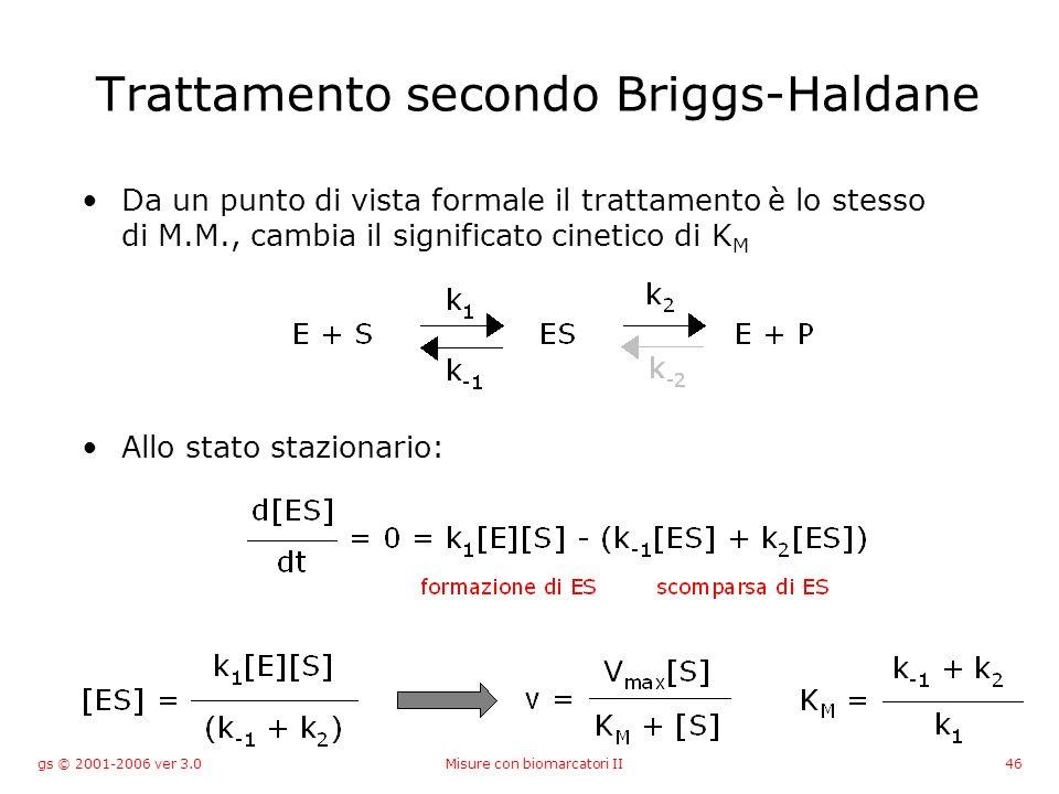 gs © 2001-2006 ver 3.0Misure con biomarcatori II46 Trattamento secondo Briggs-Haldane Da un punto di vista formale il trattamento è lo stesso di M.M.,
