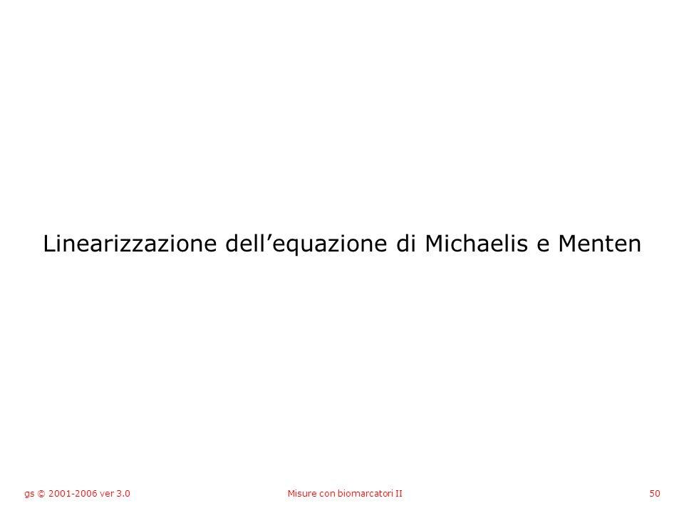 gs © 2001-2006 ver 3.0Misure con biomarcatori II50 Linearizzazione dellequazione di Michaelis e Menten