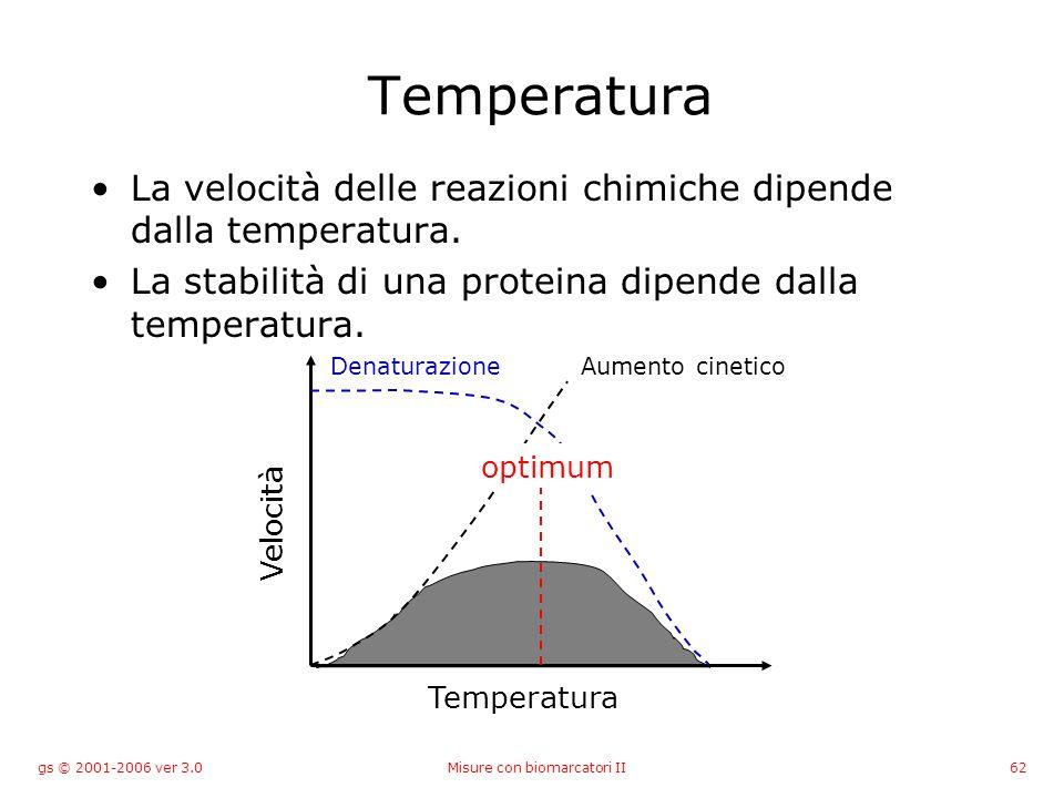 gs © 2001-2006 ver 3.0Misure con biomarcatori II62 Temperatura La velocità delle reazioni chimiche dipende dalla temperatura. La stabilità di una prot