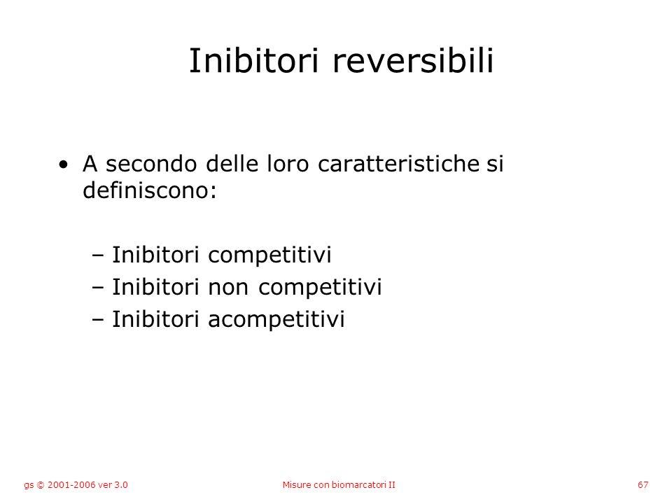 gs © 2001-2006 ver 3.0Misure con biomarcatori II67 Inibitori reversibili A secondo delle loro caratteristiche si definiscono: –Inibitori competitivi –