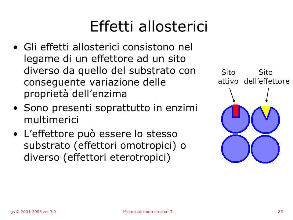 gs © 2001-2006 ver 3.0Misure con biomarcatori II85 Effetti allosterici Gli effetti allosterici consistono nel legame di un effettore ad un sito divers