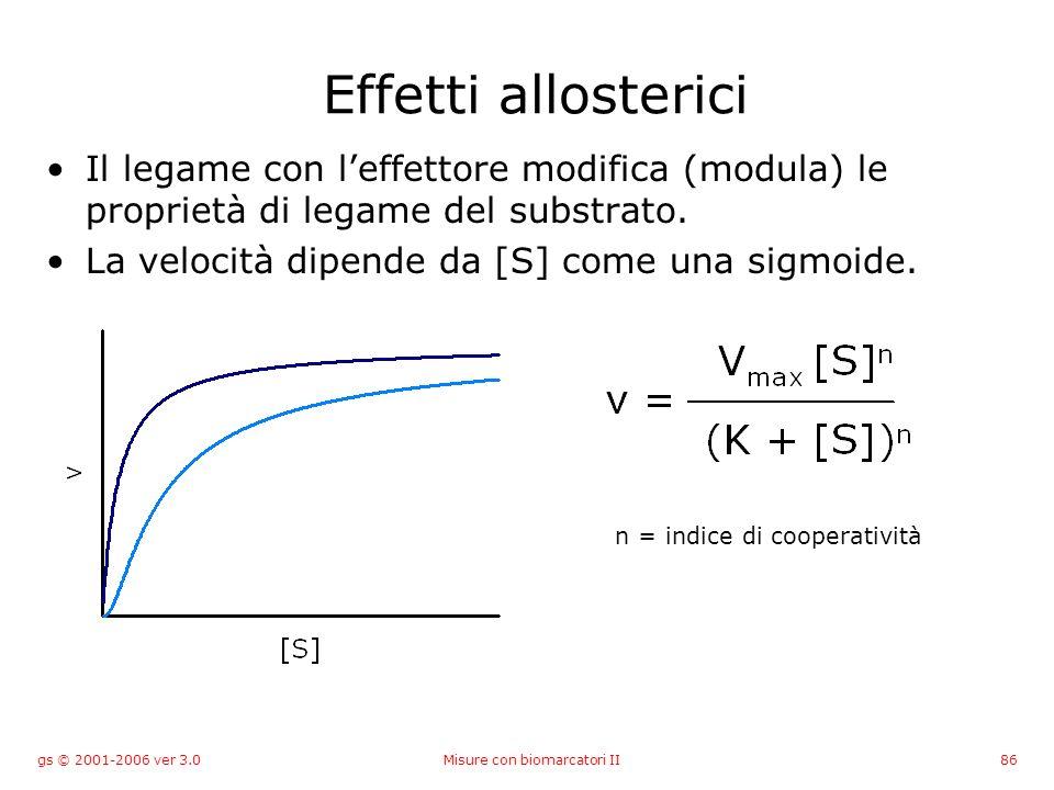 gs © 2001-2006 ver 3.0Misure con biomarcatori II86 Effetti allosterici Il legame con leffettore modifica (modula) le proprietà di legame del substrato