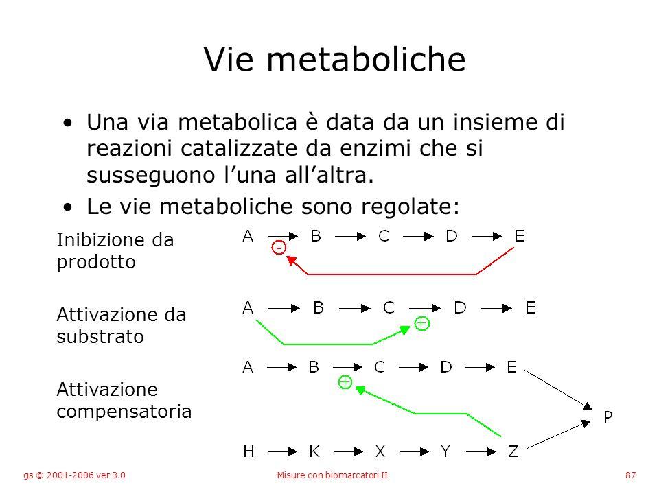 gs © 2001-2006 ver 3.0Misure con biomarcatori II87 Vie metaboliche Una via metabolica è data da un insieme di reazioni catalizzate da enzimi che si su