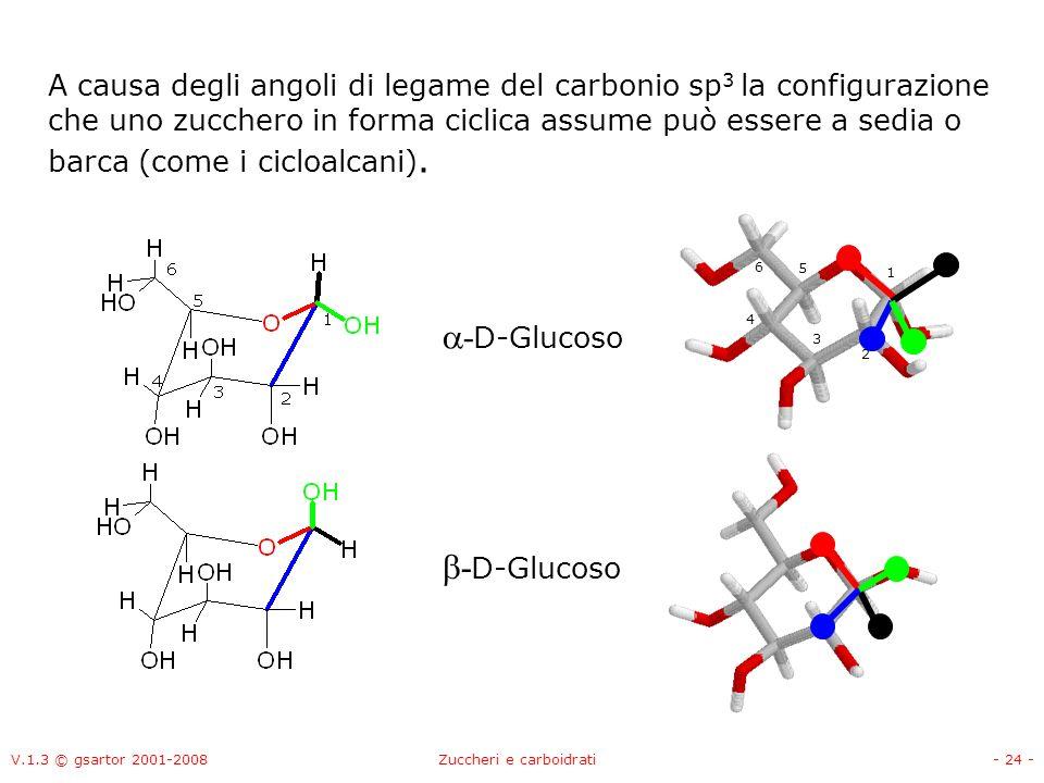 V.1.3 © gsartor 2001-2008Zuccheri e carboidrati- 25 - Derivati degli zuccheri Alcoli –Assenza del gruppo aldeidico o chetonico (riduzione) Acidi –Per ossidazione del gruppo aldeidico o del gruppo alcolico I
