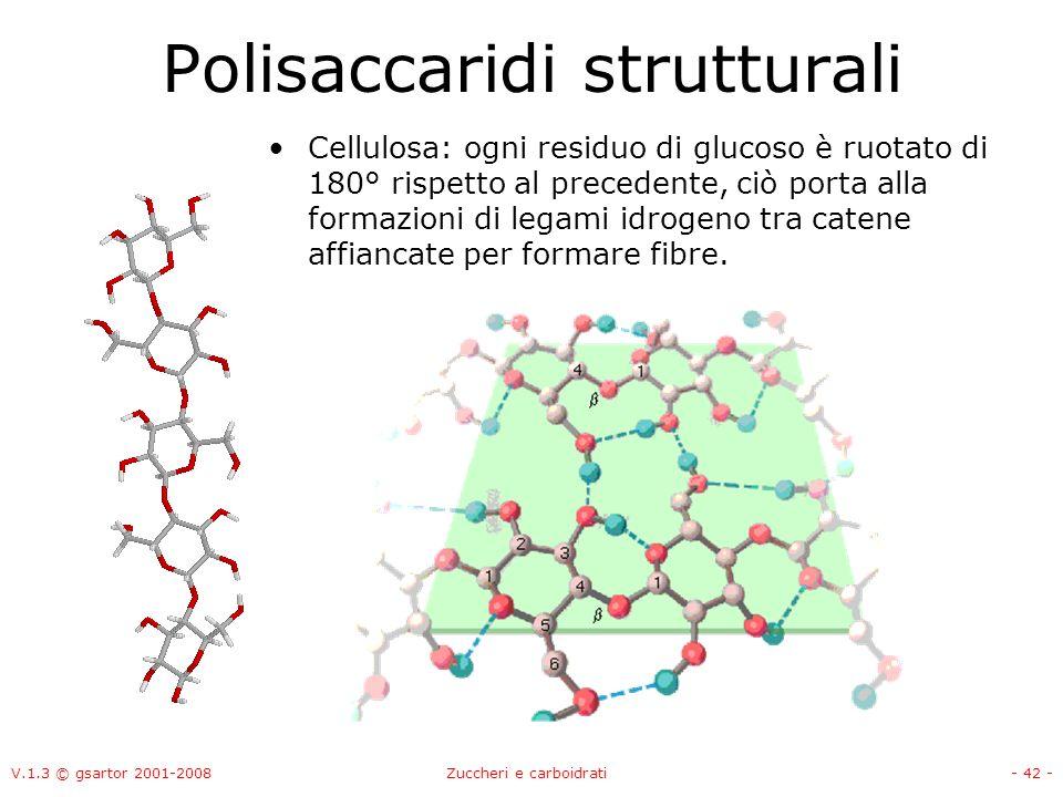 V.1.3 © gsartor 2001-2008Zuccheri e carboidrati- 43 - Polisaccaridi strutturali Glicosaminoglicani.