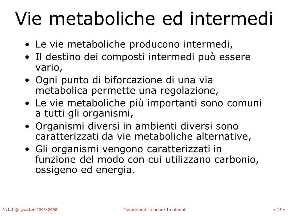 V.1.1 © gsartor 2001-2008Invertebrati marini - I nutrienti- 15 - Vie metaboliche ed intermedi Le vie metaboliche producono intermedi, Il destino dei composti intermedi può essere vario, Ogni punto di biforcazione di una via metabolica permette una regolazione, Le vie metaboliche più importanti sono comuni a tutti gli organismi, Organismi diversi in ambienti diversi sono caratterizzati da vie metaboliche alternative, Gli organismi vengono caratterizzati in funzione del modo con cui utilizzano carbonio, ossigeno ed energia.