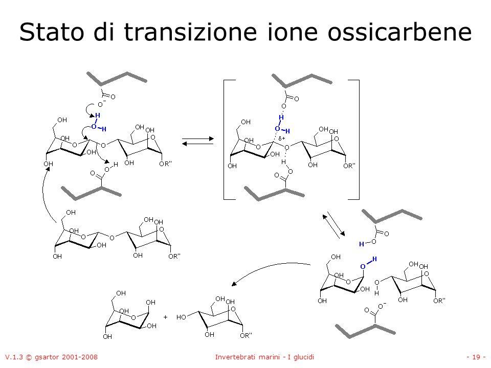 V.1.3 © gsartor 2001-2008Invertebrati marini - I glucidi- 19 - Stato di transizione ione ossicarbene