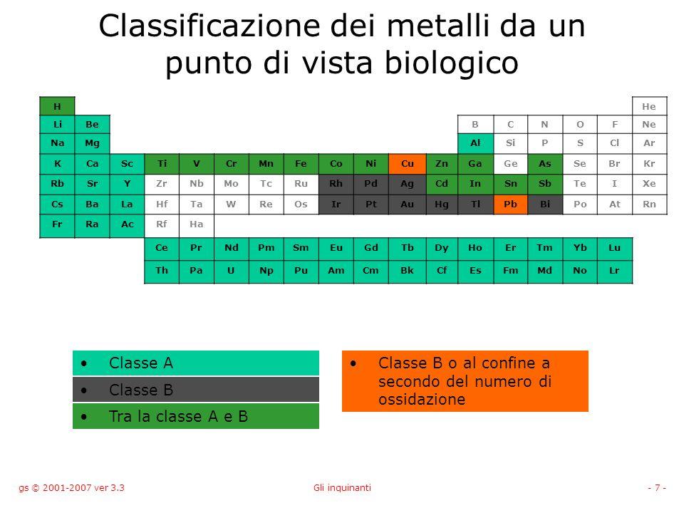 gs © 2001-2007 ver 3.3Gli inquinanti- 8 - Classificazione dei metalli Basata sul legame con ligandi come indicato dalla costante di legame: K ML = [ML] / [M + ] [L - ] I metalli di classe A hanno la seguente affinità per i ligandi: F - > Cl - > Br - > I - e la seguente affinità per per i donatori di elettroni (cercatori di ossigeno): O > N > S I gruppi funzionali con cui si associano sono generalmente: carbossile, carbonile, alcoli e fosfati; Per esempio: calcio, magnesio, sodio, potassio, stronzio, manganese.