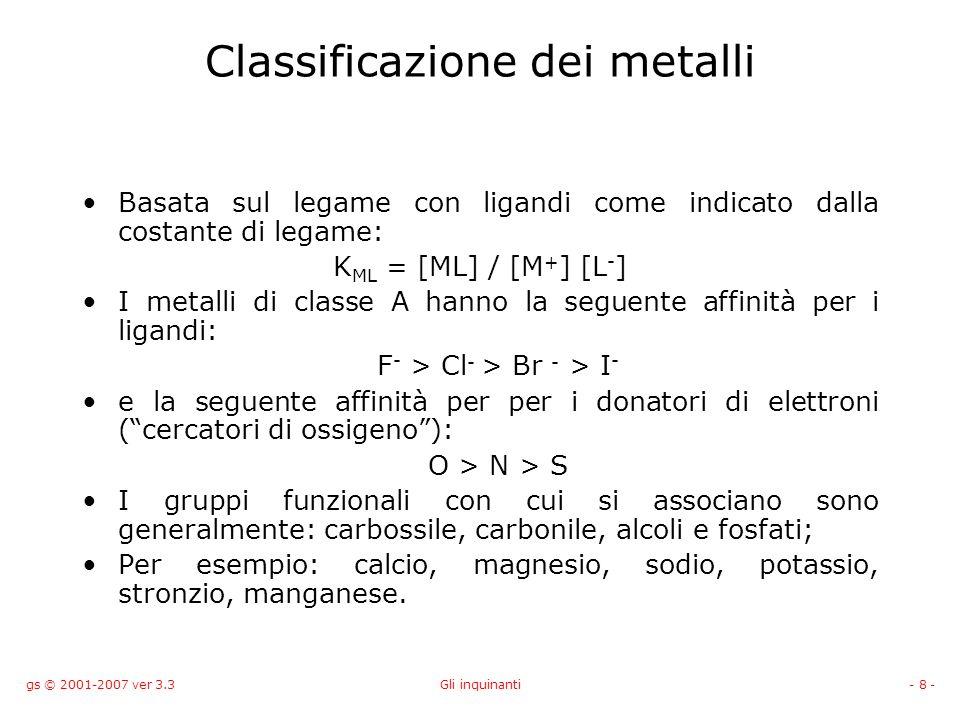 gs © 2001-2007 ver 3.3Gli inquinanti- 8 - Classificazione dei metalli Basata sul legame con ligandi come indicato dalla costante di legame: K ML = [ML