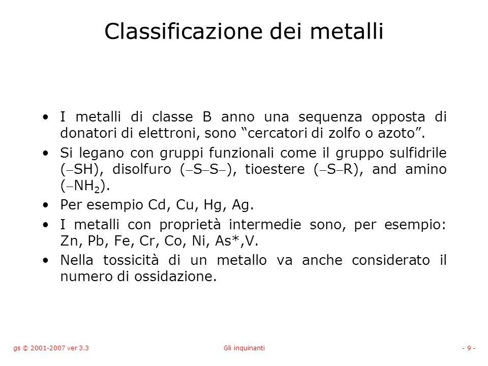gs © 2001-2007 ver 3.3Gli inquinanti- 40 - Formazione di radicali dellossigeno (ROS) mediate da metalli e IPA NADH DHase Cyt c Ossidasi Cyt bc NADH UQUQUQH 2 Cyt b Fe-S Cyt c1 PHEQ Redox Cycling Cyt c Cyt a-Cu FMN Cu 2+ Cu + O2O2 O2O2.