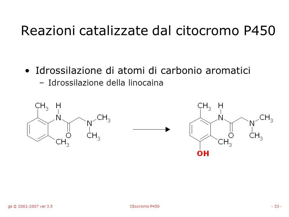 gs © 2001-2007 ver 3.5Citocromo P450- 33 - Idrossilazione di atomi di carbonio aromatici –Idrossilazione della linocaina Reazioni catalizzate dal cito
