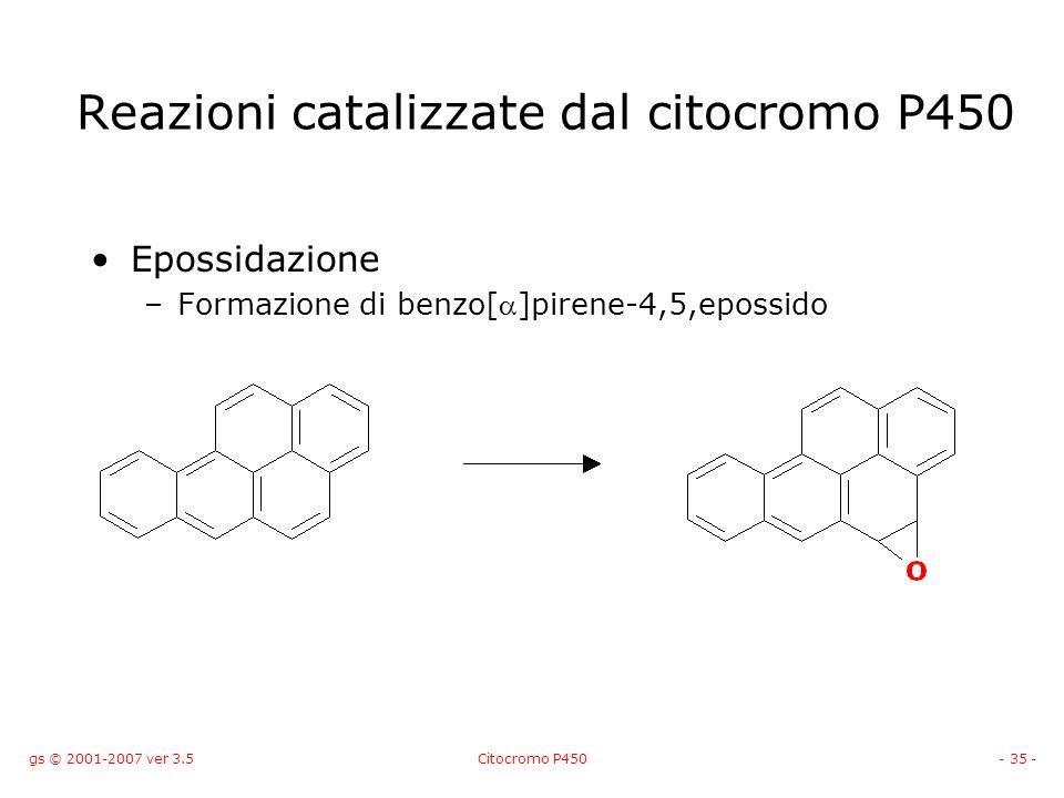 gs © 2001-2007 ver 3.5Citocromo P450- 35 - Epossidazione –Formazione di benzo[]pirene-4,5,epossido Reazioni catalizzate dal citocromo P450