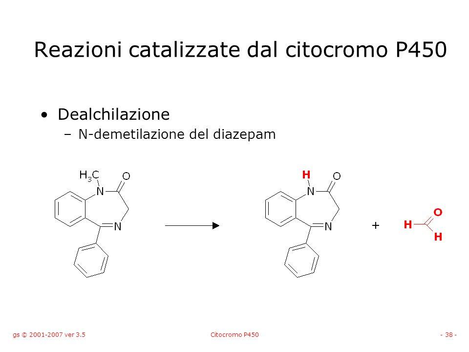 gs © 2001-2007 ver 3.5Citocromo P450- 38 - Dealchilazione –N-demetilazione del diazepam Reazioni catalizzate dal citocromo P450