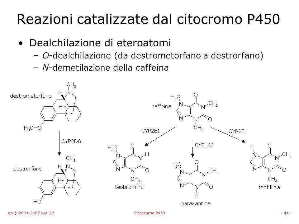 gs © 2001-2007 ver 3.5Citocromo P450- 41 - Dealchilazione di eteroatomi –O-dealchilazione (da destrometorfano a destrorfano) –N-demetilazione della ca