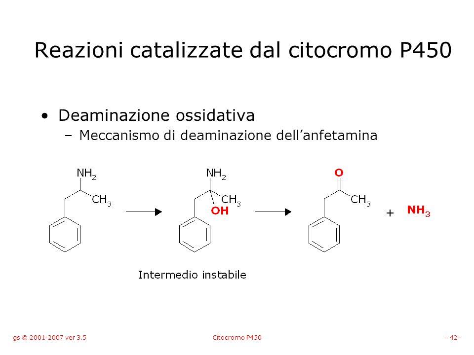 gs © 2001-2007 ver 3.5Citocromo P450- 42 - Deaminazione ossidativa –Meccanismo di deaminazione dellanfetamina Reazioni catalizzate dal citocromo P450