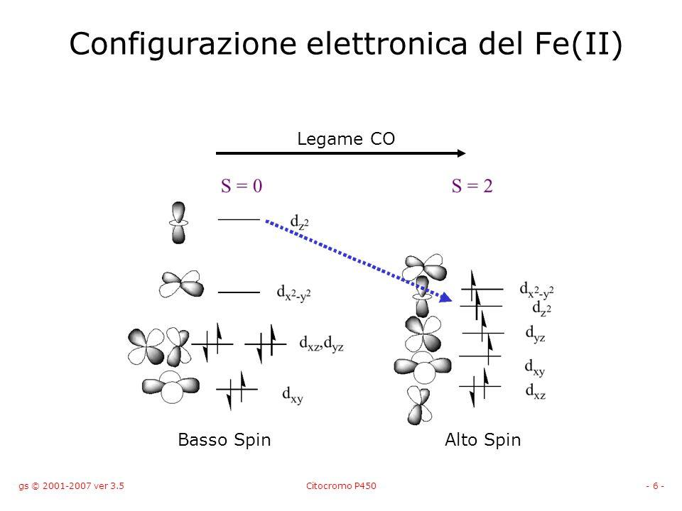 gs © 2001-2007 ver 3.5Citocromo P450- 6 - Configurazione elettronica del Fe(II) Basso SpinAlto Spin Legame CO