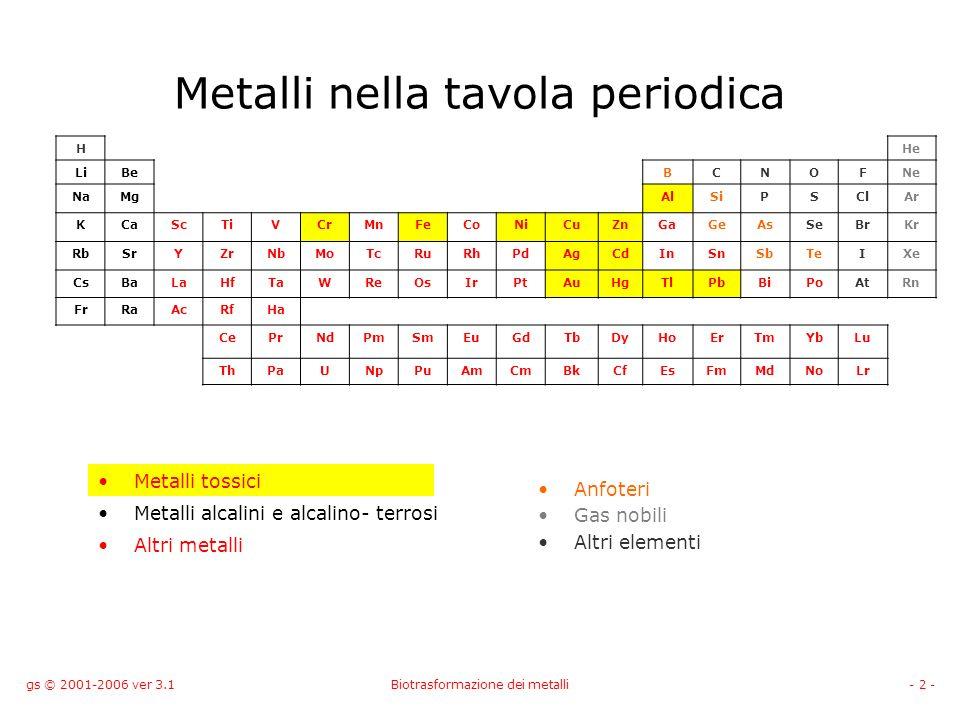 gs © 2001-2006 ver 3.1Biotrasformazione dei metalli- 2 - Metalli nella tavola periodica Metalli alcalini e alcalino- terrosi HHe LiBeBCNOFNe NaMgAlSiP