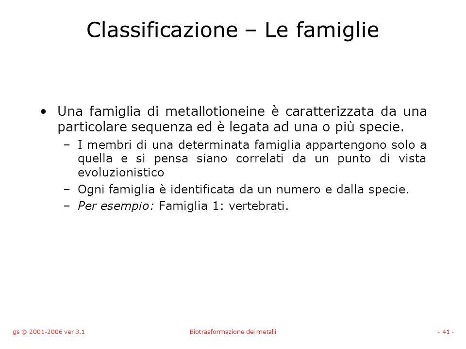 gs © 2001-2006 ver 3.1Biotrasformazione dei metalli- 41 - Classificazione – Le famiglie Una famiglia di metallotioneine è caratterizzata da una partic