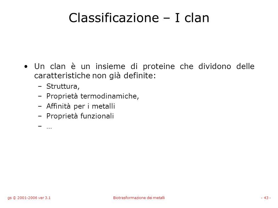 gs © 2001-2006 ver 3.1Biotrasformazione dei metalli- 43 - Classificazione – I clan Un clan è un insieme di proteine che dividono delle caratteristiche