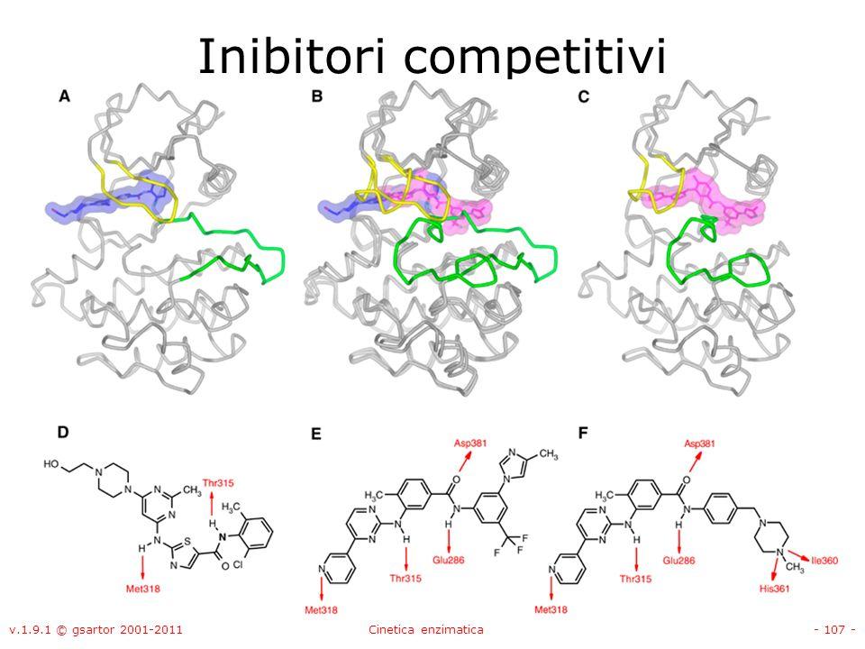v.1.9.1 © gsartor 2001-2011Cinetica enzimatica- 107 - Inibitori competitivi