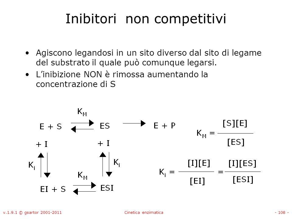 v.1.9.1 © gsartor 2001-2011Cinetica enzimatica- 108 - Inibitori non competitivi Agiscono legandosi in un sito diverso dal sito di legame del substrato