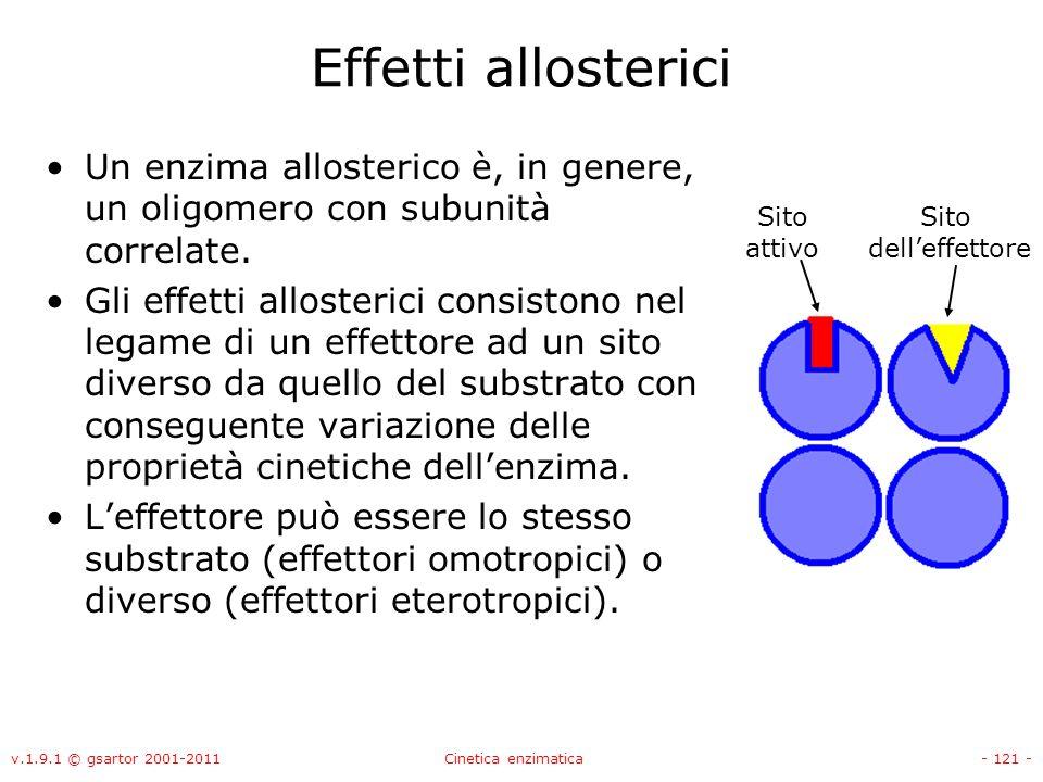 v.1.9.1 © gsartor 2001-2011Cinetica enzimatica- 121 - Effetti allosterici Un enzima allosterico è, in genere, un oligomero con subunità correlate. Gli