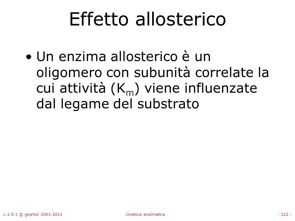 v.1.9.1 © gsartor 2001-2011Cinetica enzimatica- 122 - Effetto allosterico Un enzima allosterico è un oligomero con subunità correlate la cui attività