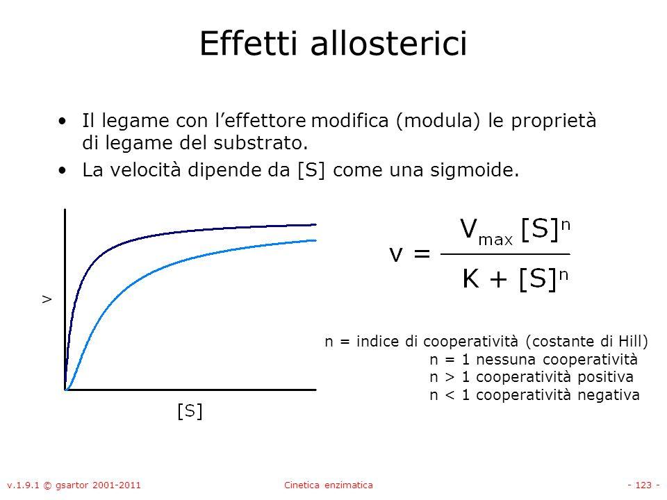 v.1.9.1 © gsartor 2001-2011Cinetica enzimatica- 123 - Effetti allosterici Il legame con leffettore modifica (modula) le proprietà di legame del substr