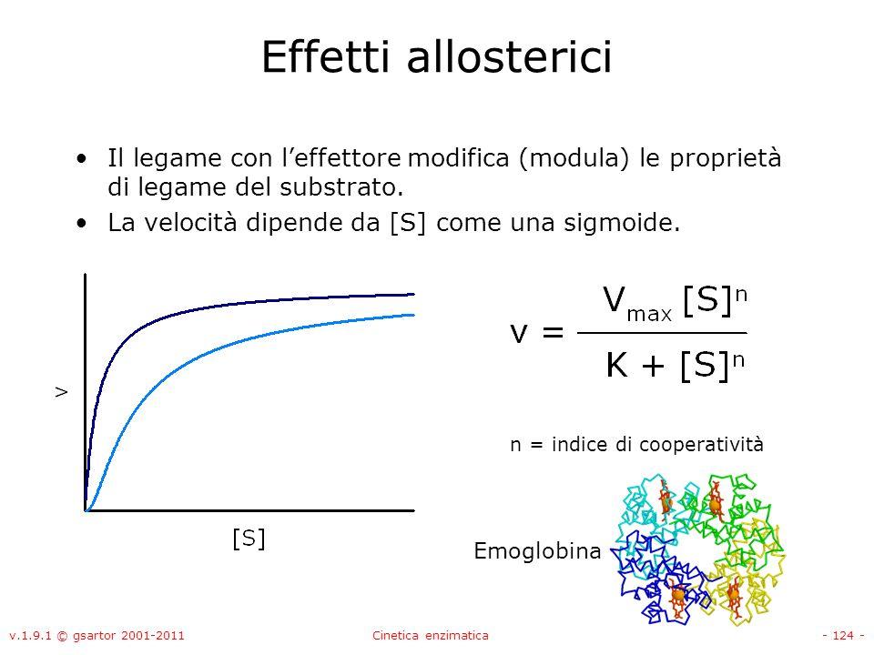 v.1.9.1 © gsartor 2001-2011Cinetica enzimatica- 124 - Effetti allosterici Il legame con leffettore modifica (modula) le proprietà di legame del substr