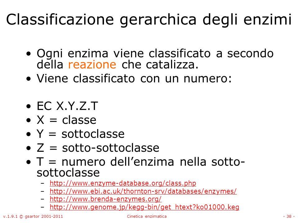 v.1.9.1 © gsartor 2001-2011Cinetica enzimatica- 38 - Classificazione gerarchica degli enzimi Ogni enzima viene classificato a secondo della reazione c