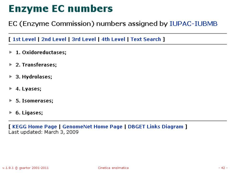 v.1.9.1 © gsartor 2001-2011Cinetica enzimatica- 42 -