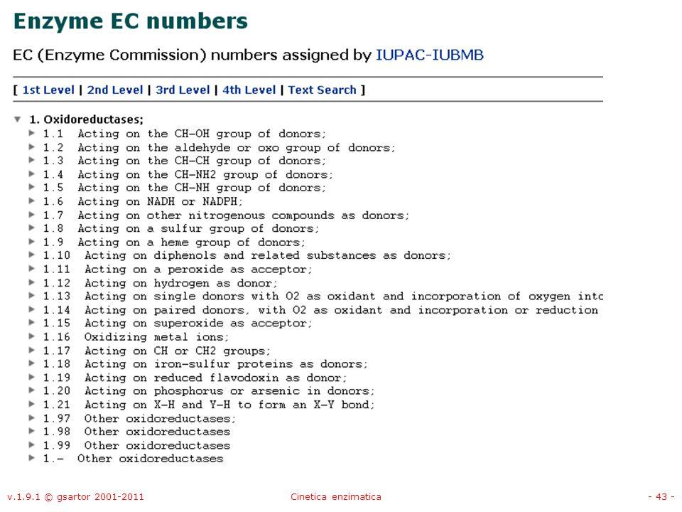 v.1.9.1 © gsartor 2001-2011Cinetica enzimatica- 43 -