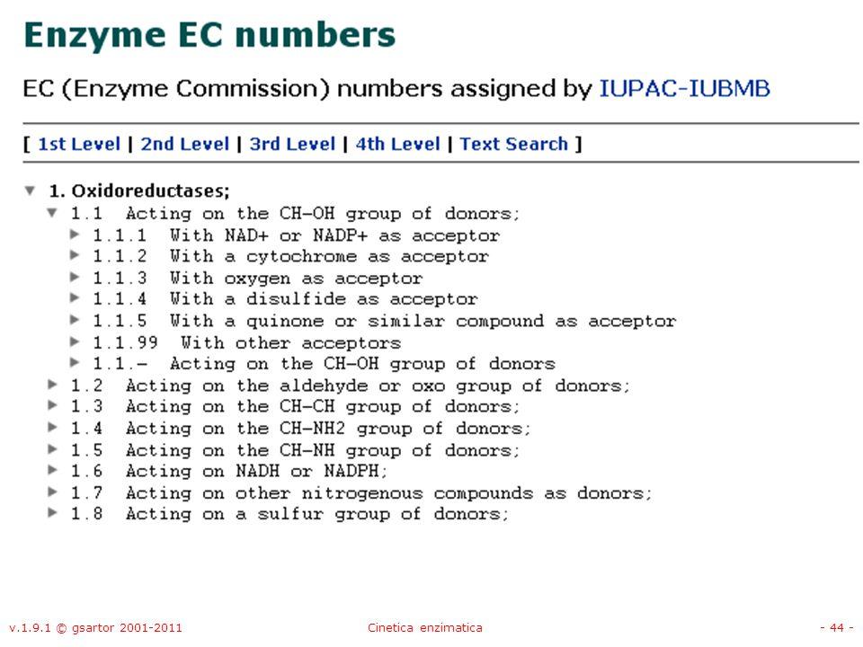v.1.9.1 © gsartor 2001-2011Cinetica enzimatica- 44 -