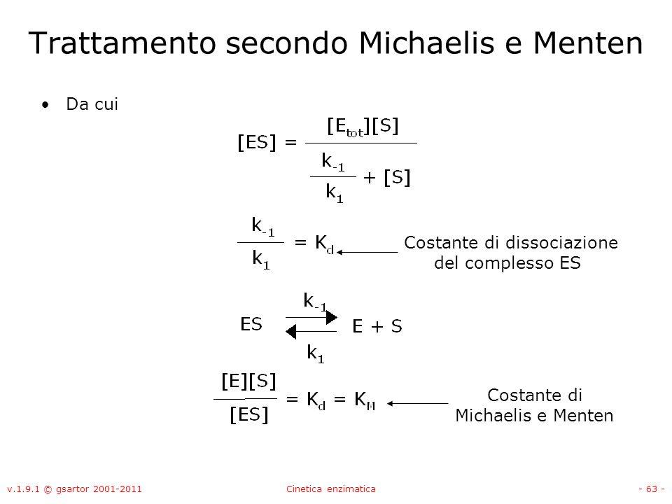 v.1.9.1 © gsartor 2001-2011Cinetica enzimatica- 63 - Trattamento secondo Michaelis e Menten Da cui Costante di dissociazione del complesso ES Costante