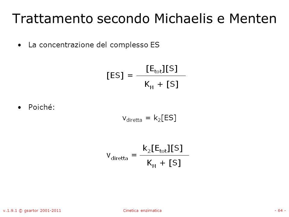 v.1.9.1 © gsartor 2001-2011Cinetica enzimatica- 64 - Trattamento secondo Michaelis e Menten La concentrazione del complesso ES Poiché: v diretta = k 2