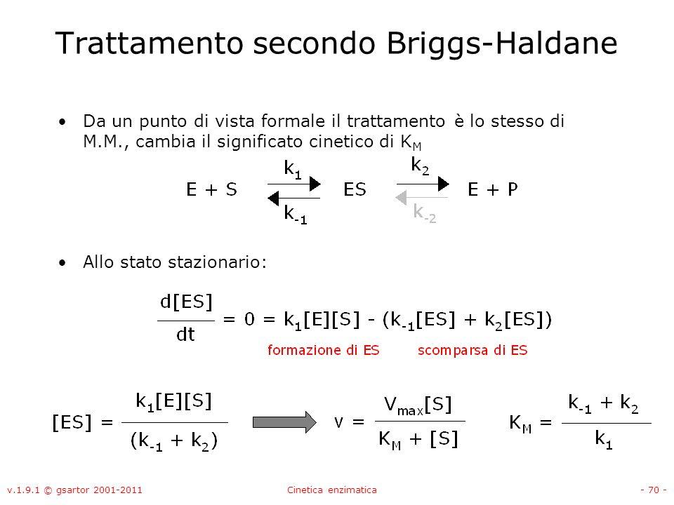 v.1.9.1 © gsartor 2001-2011Cinetica enzimatica- 70 - Trattamento secondo Briggs-Haldane Da un punto di vista formale il trattamento è lo stesso di M.M