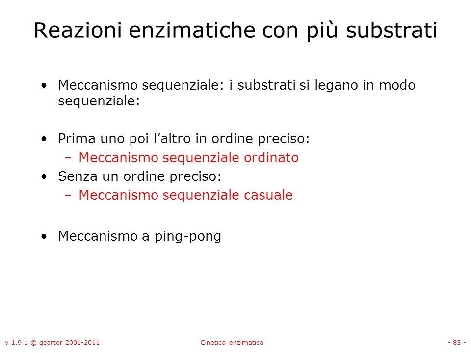 v.1.9.1 © gsartor 2001-2011Cinetica enzimatica- 83 - Reazioni enzimatiche con più substrati Meccanismo sequenziale: i substrati si legano in modo sequ