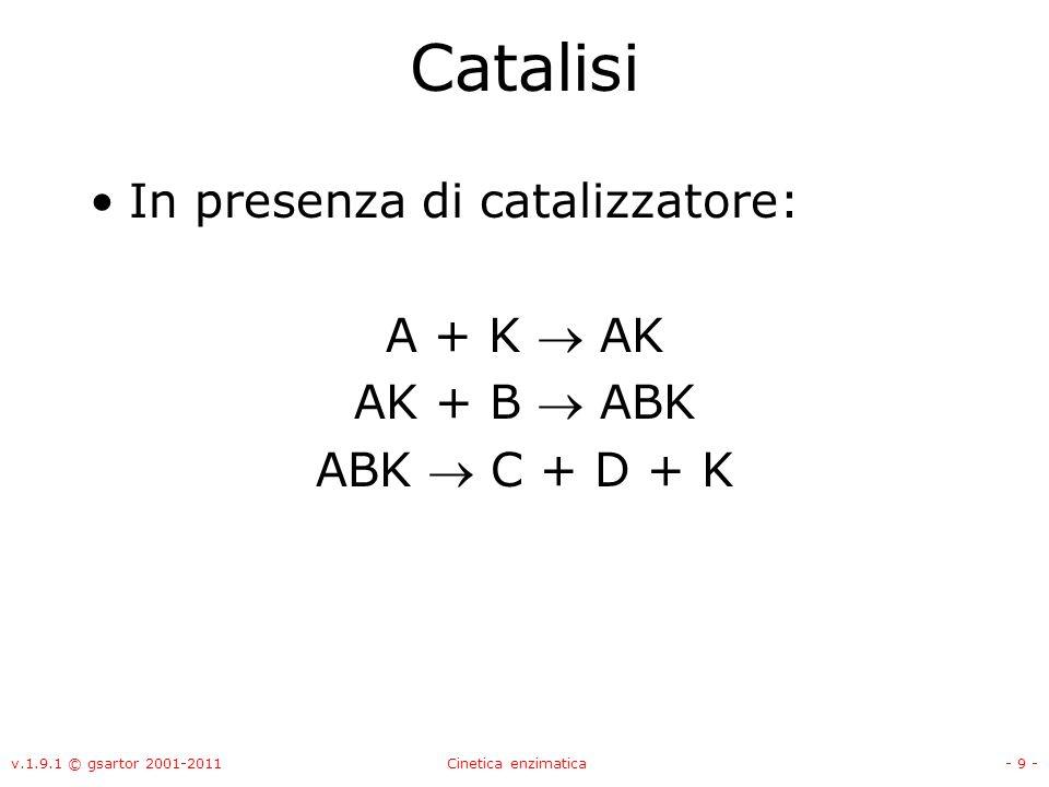 v.1.9.1 © gsartor 2001-2011Cinetica enzimatica- 9 - Catalisi In presenza di catalizzatore: A + K AK AK + B ABK ABK C + D + K