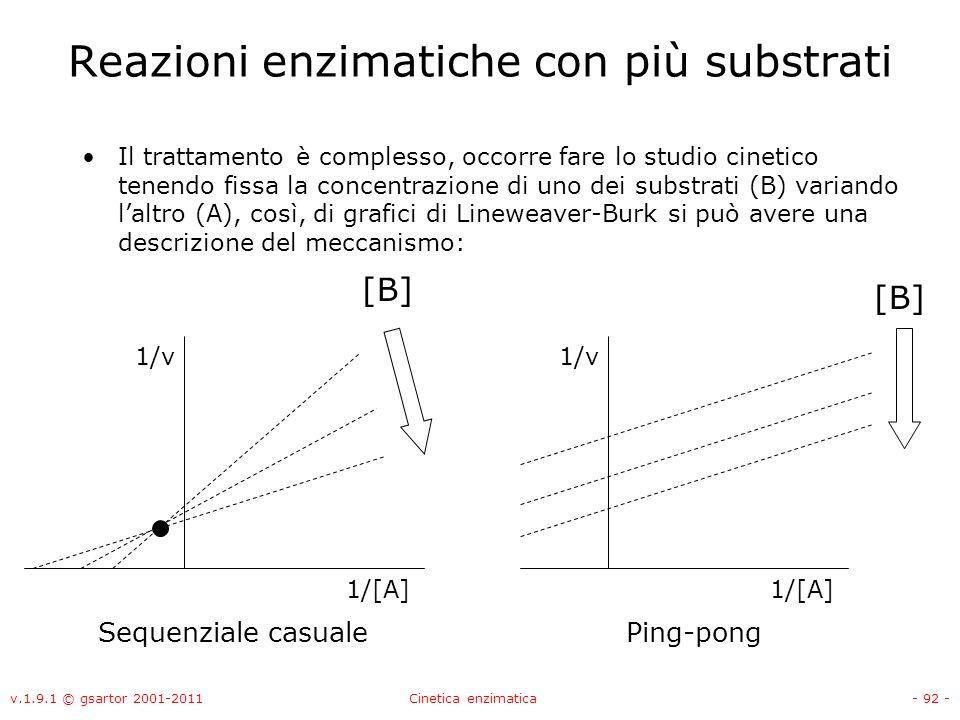 v.1.9.1 © gsartor 2001-2011Cinetica enzimatica- 92 - Reazioni enzimatiche con più substrati Il trattamento è complesso, occorre fare lo studio cinetic