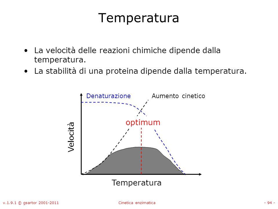 v.1.9.1 © gsartor 2001-2011Cinetica enzimatica- 94 - Temperatura La velocità delle reazioni chimiche dipende dalla temperatura. La stabilità di una pr