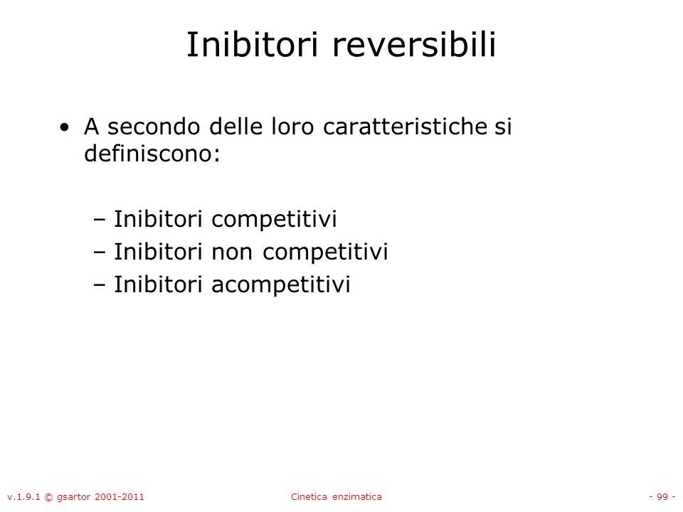 v.1.9.1 © gsartor 2001-2011Cinetica enzimatica- 99 - Inibitori reversibili A secondo delle loro caratteristiche si definiscono: –Inibitori competitivi