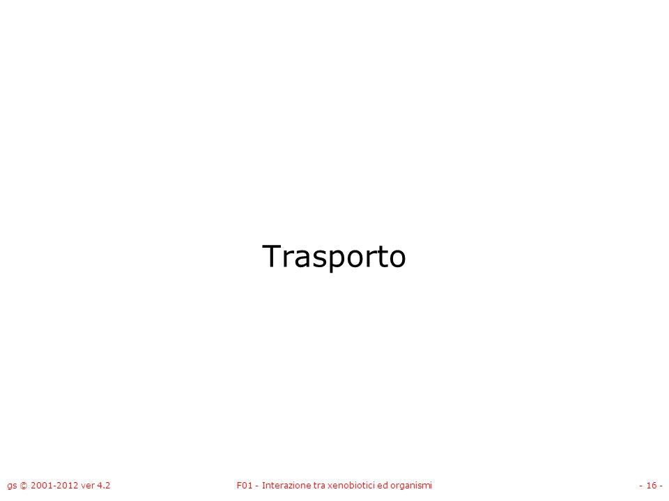 gs © 2001-2012 ver 4.2F01 - Interazione tra xenobiotici ed organismi- 16 - Trasporto