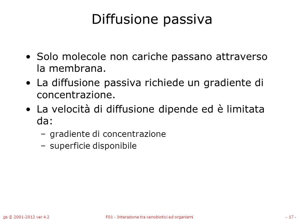 gs © 2001-2012 ver 4.2F01 - Interazione tra xenobiotici ed organismi- 17 - Diffusione passiva Solo molecole non cariche passano attraverso la membrana