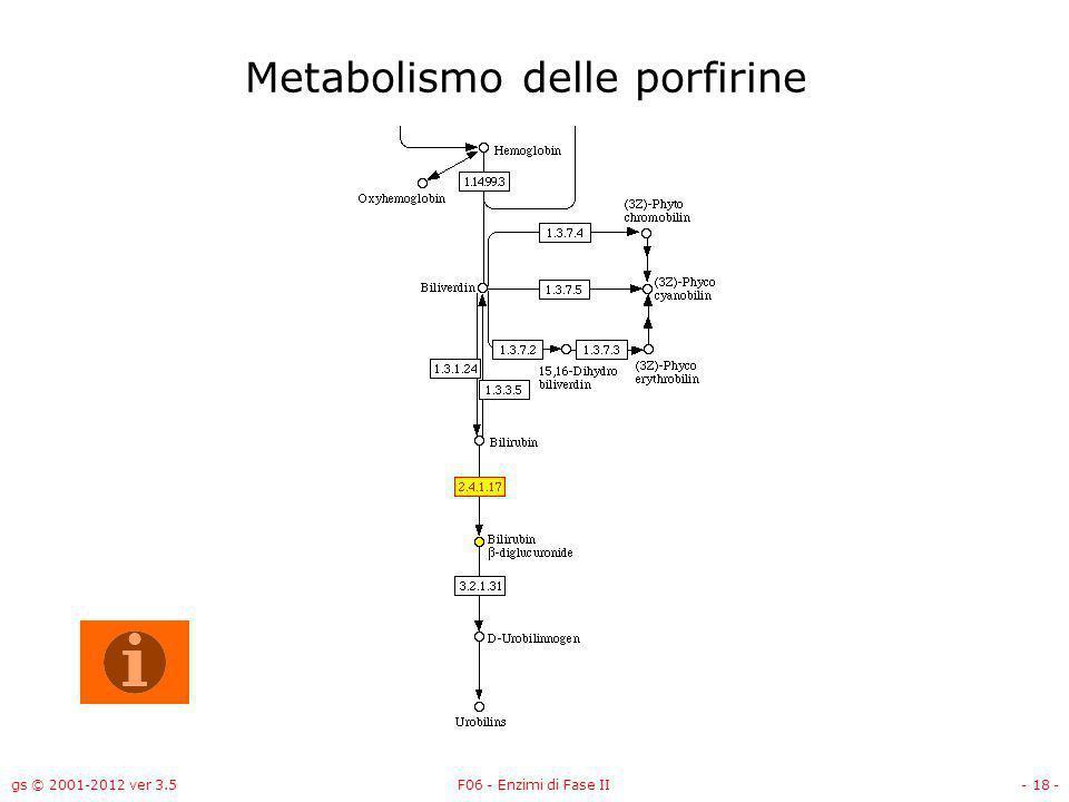 gs © 2001-2012 ver 3.5F06 - Enzimi di Fase II- 19 - Sindrome di Crigler-Nijar (grave): enzima inattivato; grave iperbilirubinemia; gli induttori non hanno effetto.