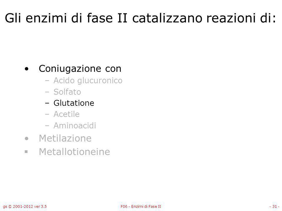 gs © 2001-2012 ver 3.5F06 - Enzimi di Fase II- 32 - Coniugazione con glutatione Coniugazione di xenobiotici (numerosissimi substrati) con una regione elettrofila (epossido) con glutatione ridotto (GSH) –glutatione-S-transferasi